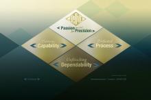 Corporate Presentation [2011]